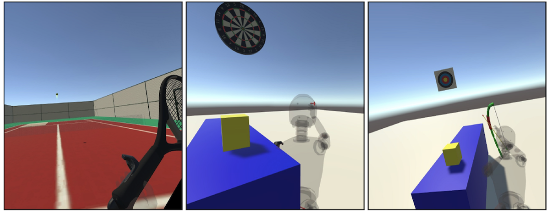 CAMERA Influence of Perspective on Dynamic Tasks in Virtual Reality